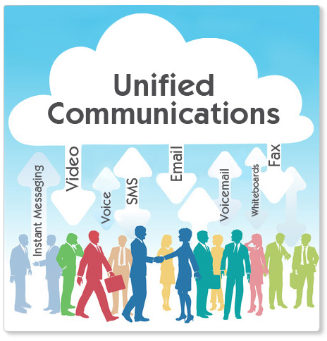unified communication The global unified communications market size was estimated at usd 3565 billion in 2015 increasing global expansion of multinational organizations from diverse industry verticals has led to a rising need for communication with geographically dispersed customers and employees.